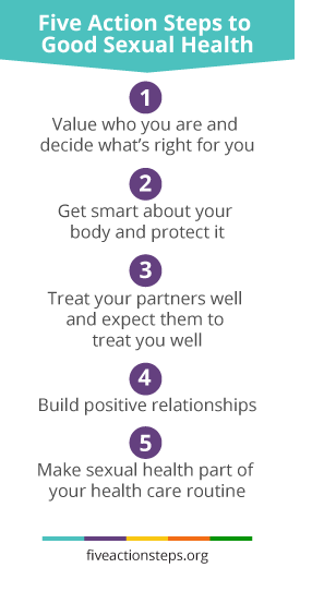 The five action steps as outlined in the article