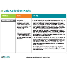 Data Collection Hacks