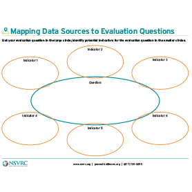 Mapping Data Sources to Evaluation