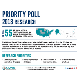 Priority poll 2018 research