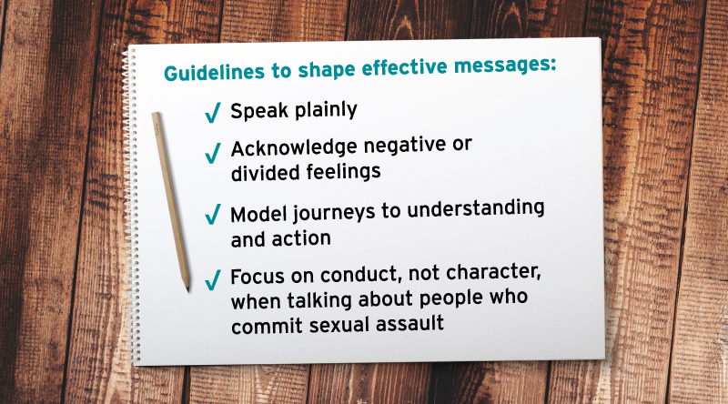 Guidelines to shape effective messages: speak plainly; acknowledge negative or divided feelings; model journeys to understanding and action; focus on conduct, not character, when talking about people who commit sexual assault