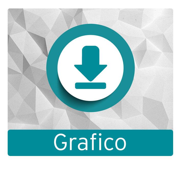 Grafico botón