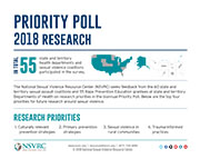 Image of Research Priority Poll